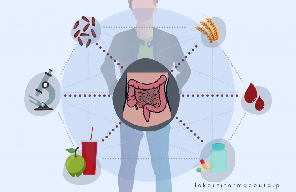 choroby jelit